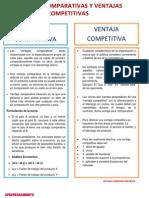 Ventajas Comparativas y Ventajas Comeptitivas