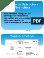Modelo de Estructura Financier A