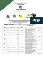 Cuadrantes policía metropolitana Centro y Sur