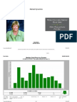 Sonoma County Million Dollar Plus Home and Ranch Sales Report through April 2012