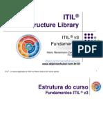 ITIL v3 - Foundation - 00 Programx