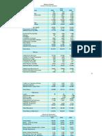 75602292-Actividad-finanz-sem2-1
