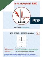 AEMC-Scientific Industrial EMC
