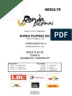 Ronda Pilipinas 2012 - Stage 6
