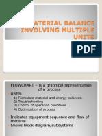 CHE111P Material Balance