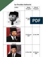 Daftar Presiden Indonesia