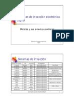 Automovil Sistemas de Inyeccion Electronic A 1