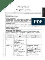 AnalgesicosMTO