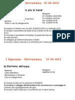 Esperienze Lab Oratorio 2012 I-VIII
