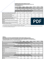 First Nevada report on STAR bond district preformance
