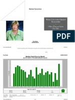 Sebastopol Home Sales Report