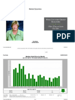 Santa Rosa Home Sales Report