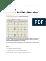 Uso científico del alfabeto clásico griego
