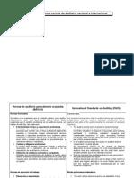 Diferencias Entre Auditoria Nacional e Internacional