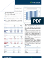 Derivatives Report 31 MAY 2012