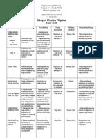 Action Plan Filipino AES