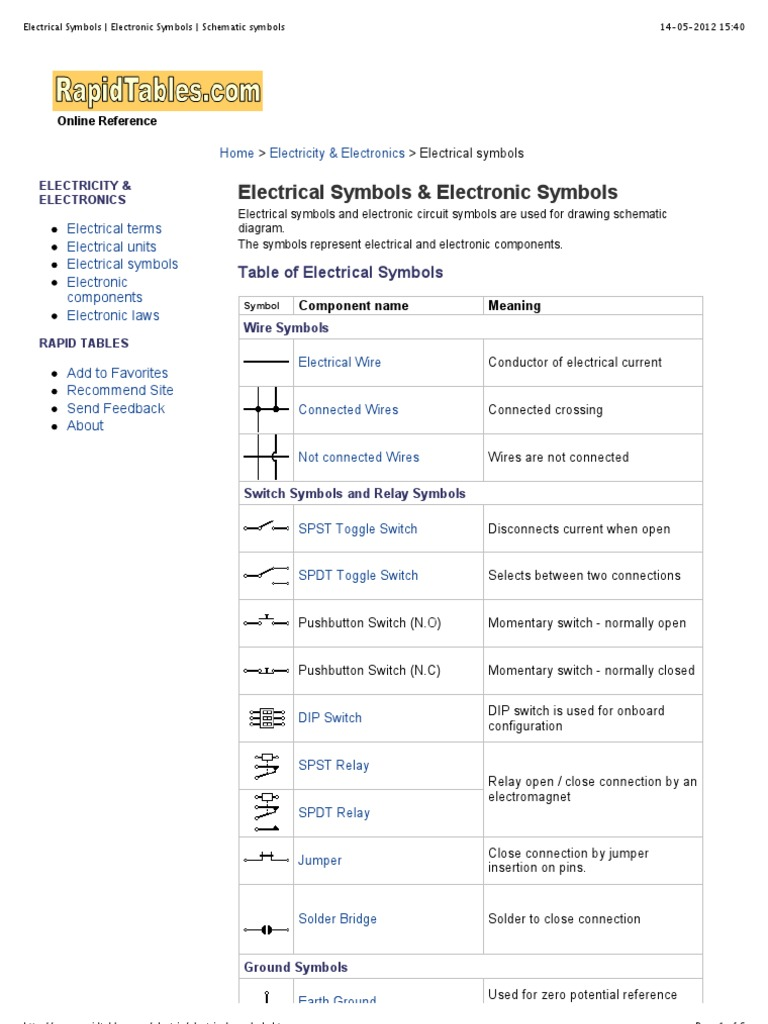 Electrical Symbols Electric Current Capacitor Electronic Circuit Diagram Commonly Used