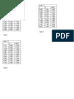 Data for Investigation( Math)