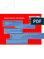 Poster - Road Incidents