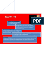 Poster - Electrical Fire