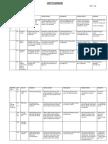 Unit Planning 12
