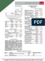2012 05 31 Finasta rīta apskats