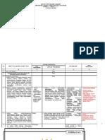 Draft DIM RUU Tentang Pangan 29 Feb 2012