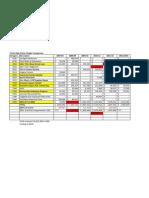 FHS Budget Comparison 2