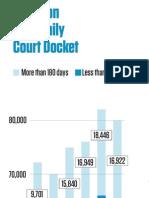 NYC Family Court Docket