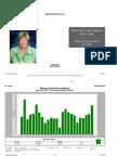 Russian River Home Sales Report