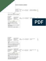 Listagem Das Inscricoes Deferidas e Cadastradas No Sistema