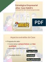 Análise Case Habibs Gestão Estratégica Empresarial
