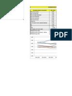 Taller Financiero Evaluacion de Proyecto