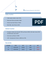 DAILY EQUTY REPORT BY EPIC RESEARCH - 1 JUN 2012