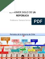 El Primer Siglo de La Republica