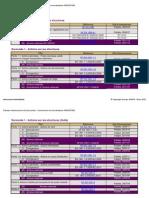 NF en - Liste Des Eurocodes