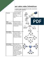 WebQuest sobre redes Informática