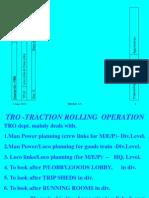 TROM1.3.5-Loco & Crew Links