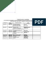 Graficul  consultaţiilor iunie 2012 NCP