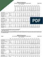 Elementary June 2012 Nutritional Data