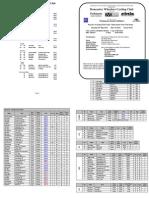 Final Result Sheet 2012