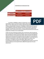 COMPONENTES DE UN ANÁLISIS DE FODA