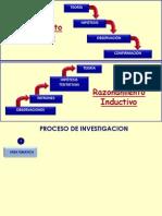 Proceso de Investigacion Con Ejemplos