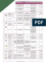 Calendario Electoral 2012