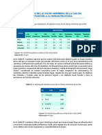 Tarea 2 - Ranking Infraestructura CAN, Ranking Infraestructura próximos TLC, Clasificación de Productos con Medio de Transporte