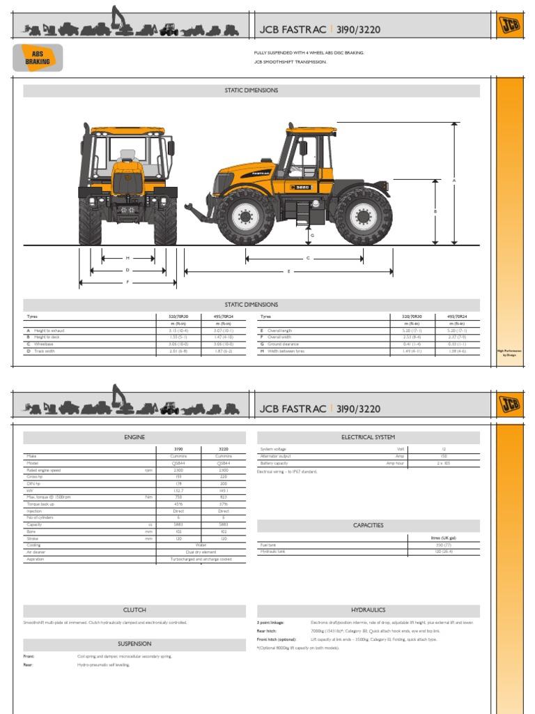 Fastrac 31903220 | Manual Transmission | Loader (Equipment) on