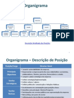 Sales Force Tablet - Organigrama