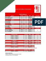 Cuadrante-Fase-Clasificatoria.-Sede-Bilbao (1)