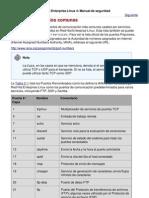 Lista de Puertos de Comunicacion