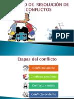 proceso de resolución del conflicto